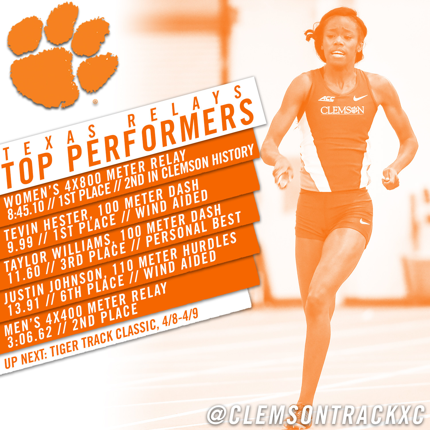 Tigers Finish Strong in Texas
