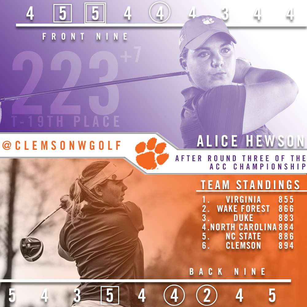 Clemson Finishes Program Best Sixth Place at ACC Tournament