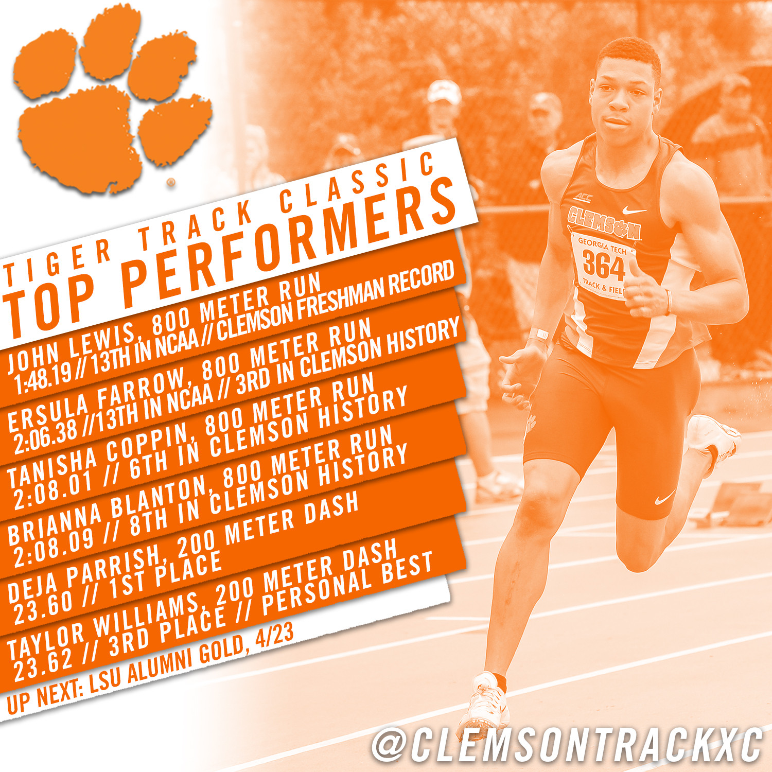Clemson Rewrites History At Tiger Track Classic