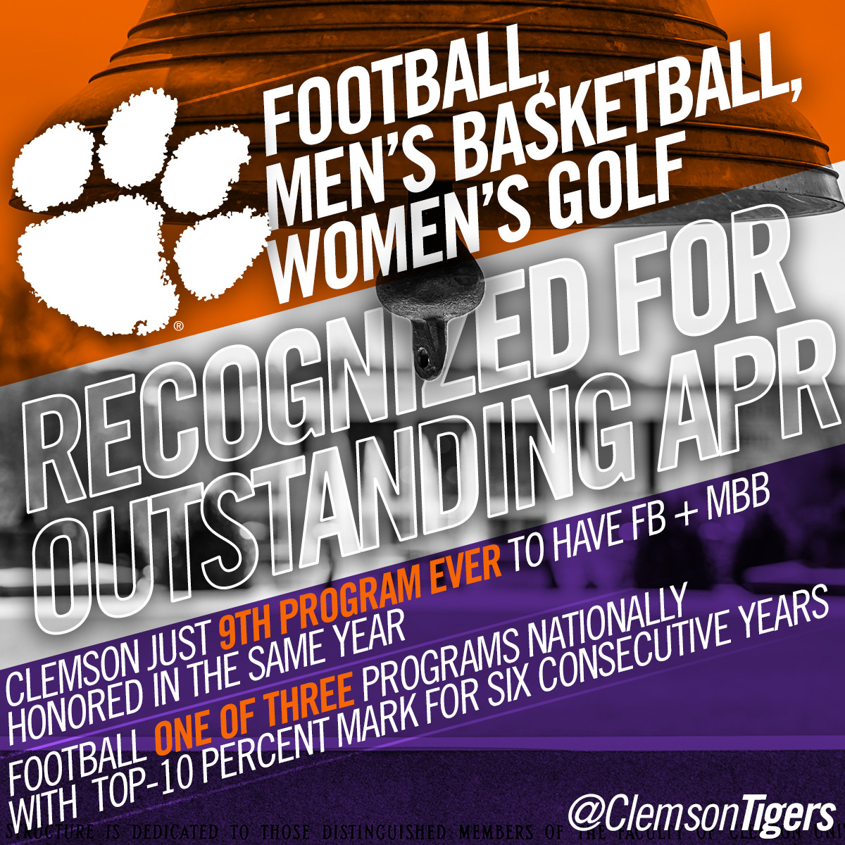 Three Clemson Teams Recognized for Outstanding APR