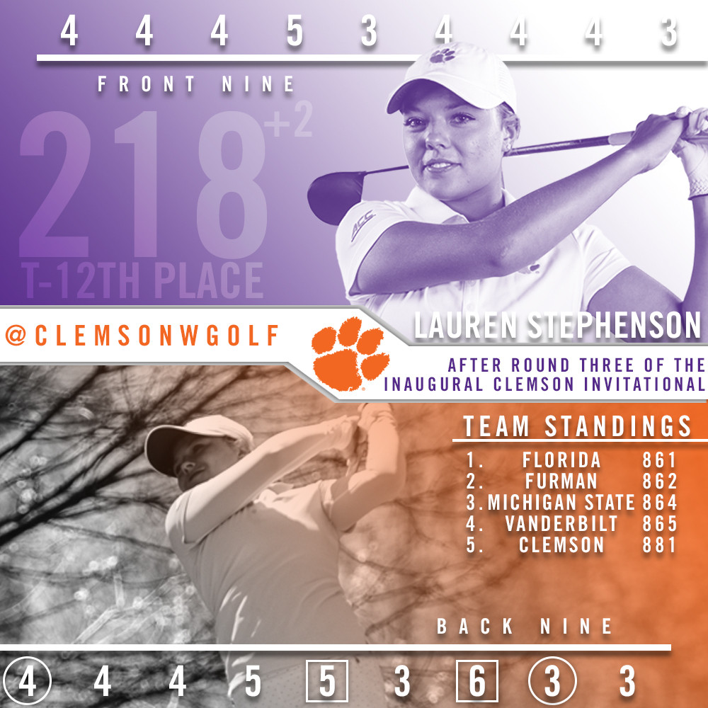 Tigers Finish Fifth at Clemson Invitational
