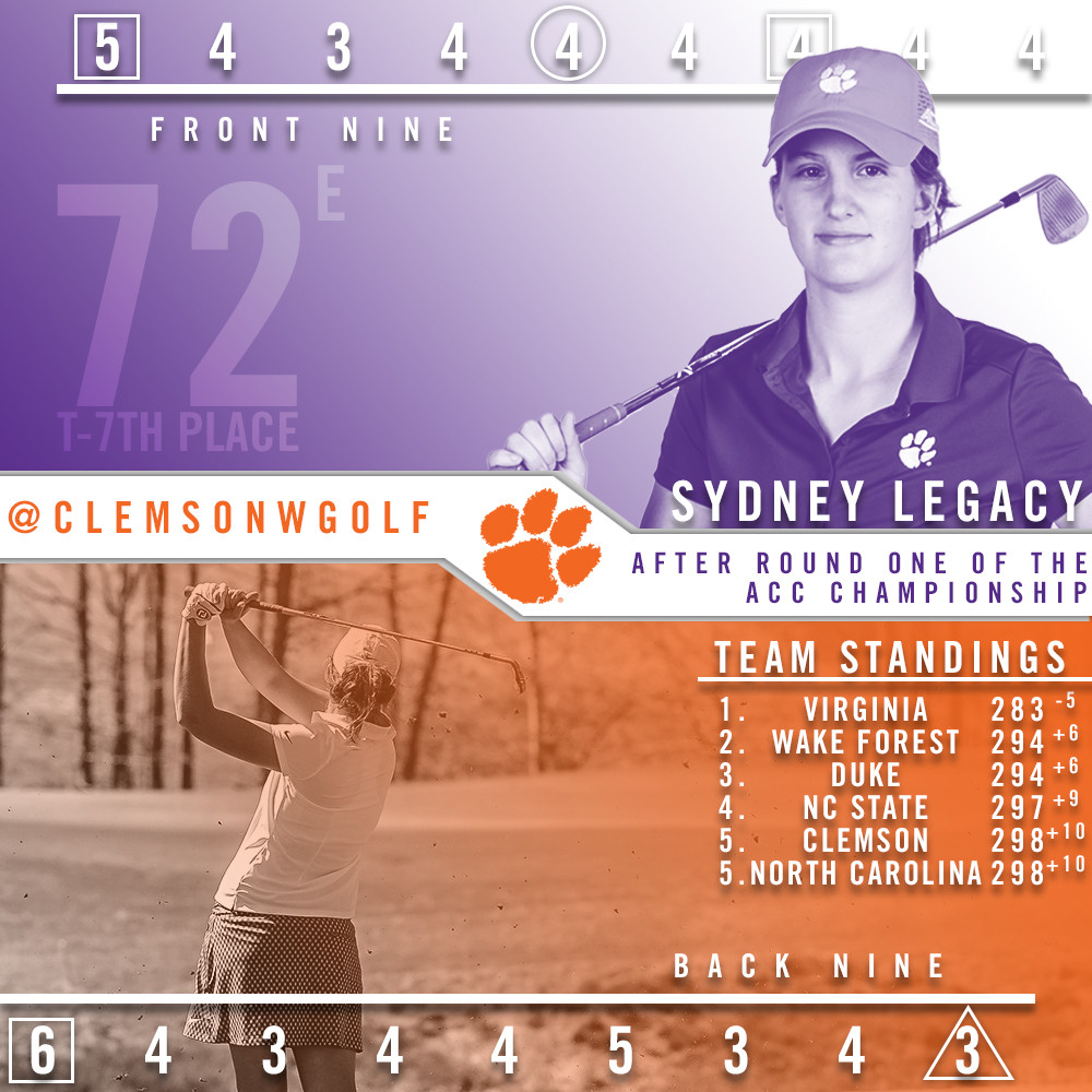 Clemson Fifth after First Round of ACC Tournament