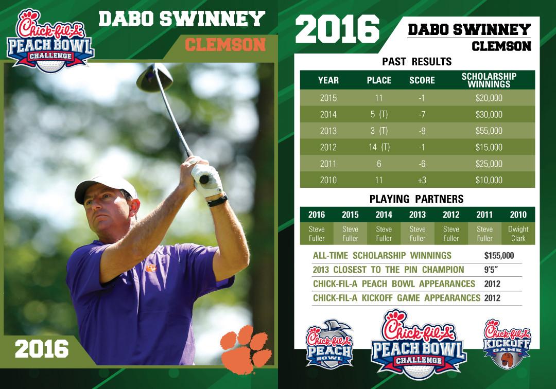 Swinney, Fuller Paired in Charity Golf Event