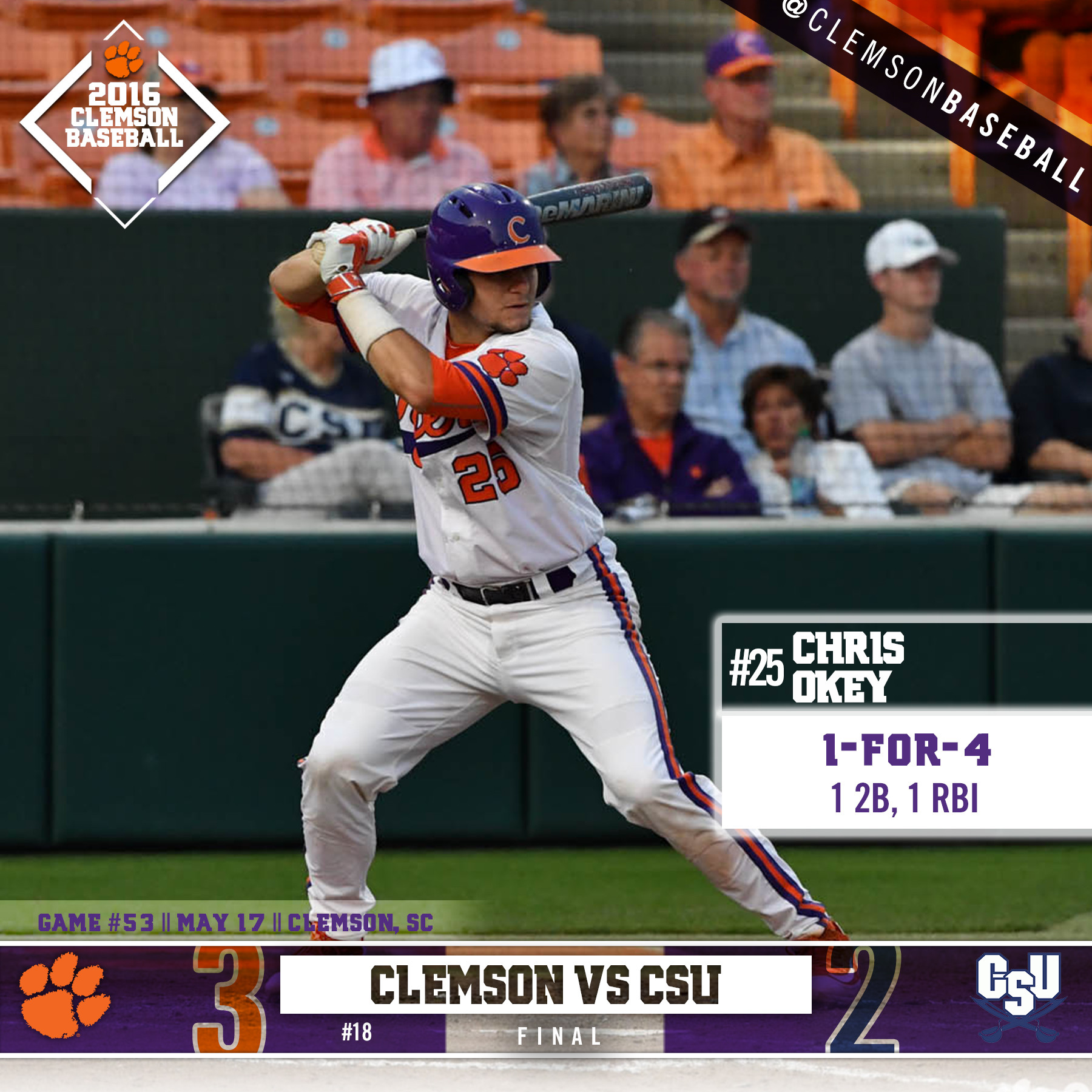 No. 18 Tigers Outlast CSU 3-2
