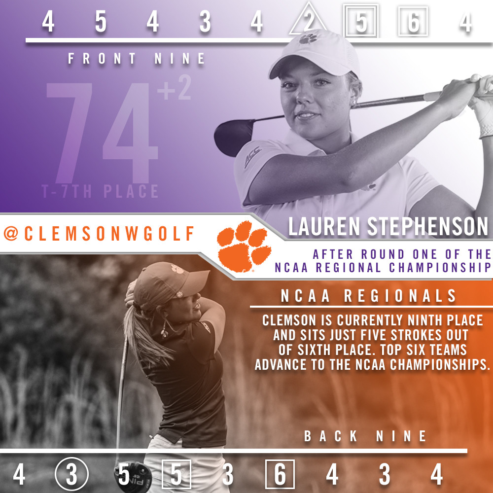 Clemson 9th after First Round of NCAA Regional