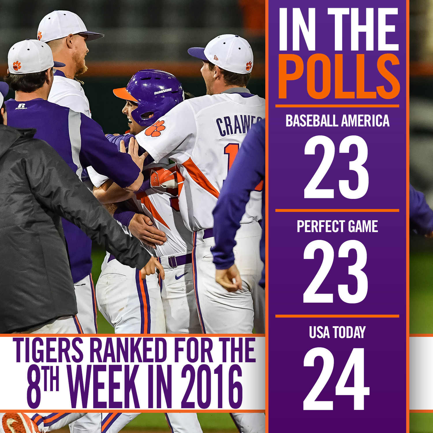 Tigers Back In The Top 25