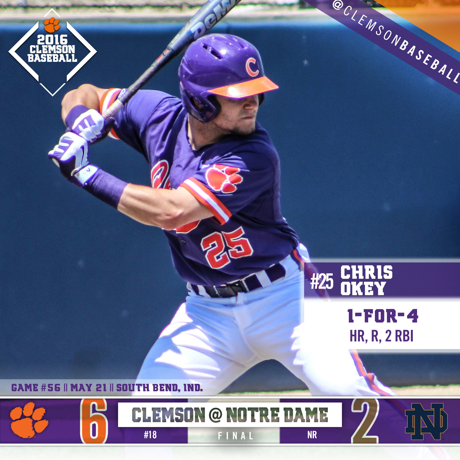 No. 18 Tigers Sweep ND 6-2