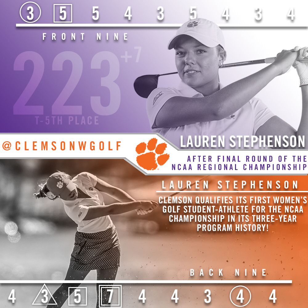 Clemson Finishes 8th at NCAA Regional