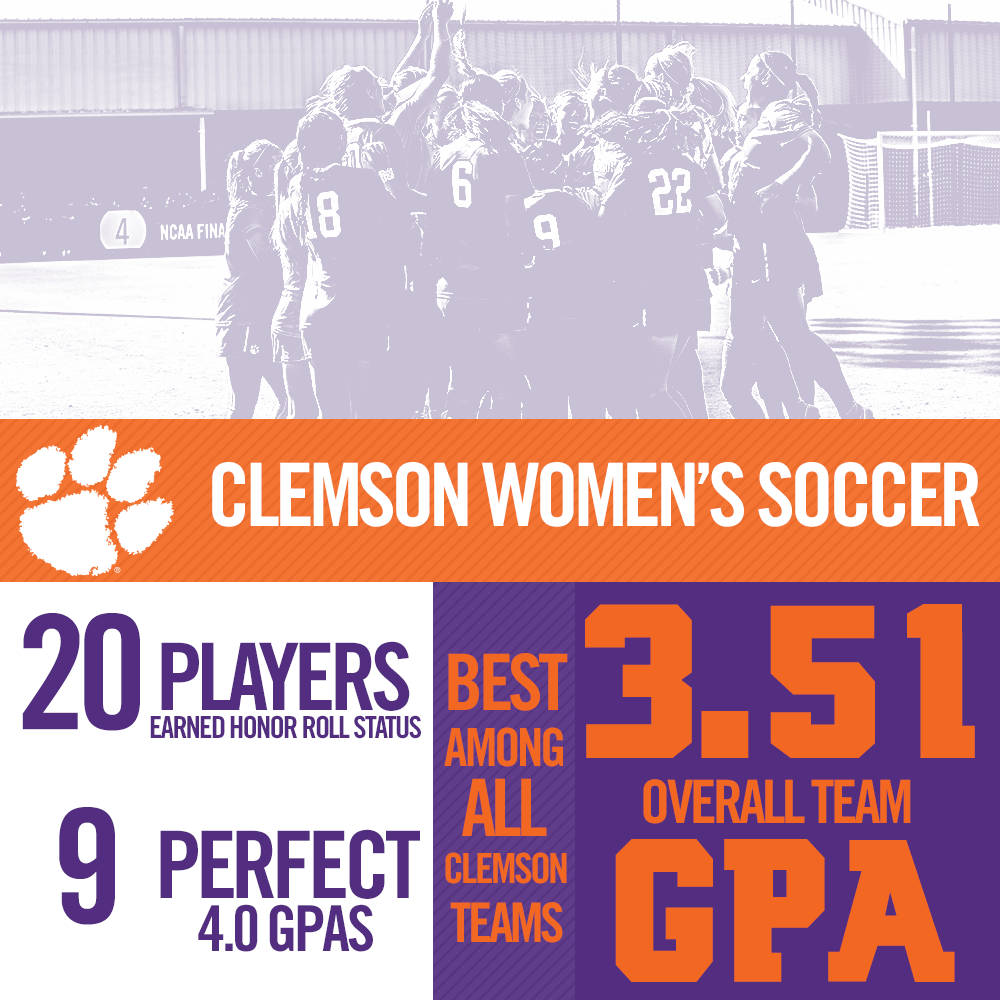 Tigers Record Program?s Third-Best GPA All-Time, Earn Clemson?s Team Academic Award