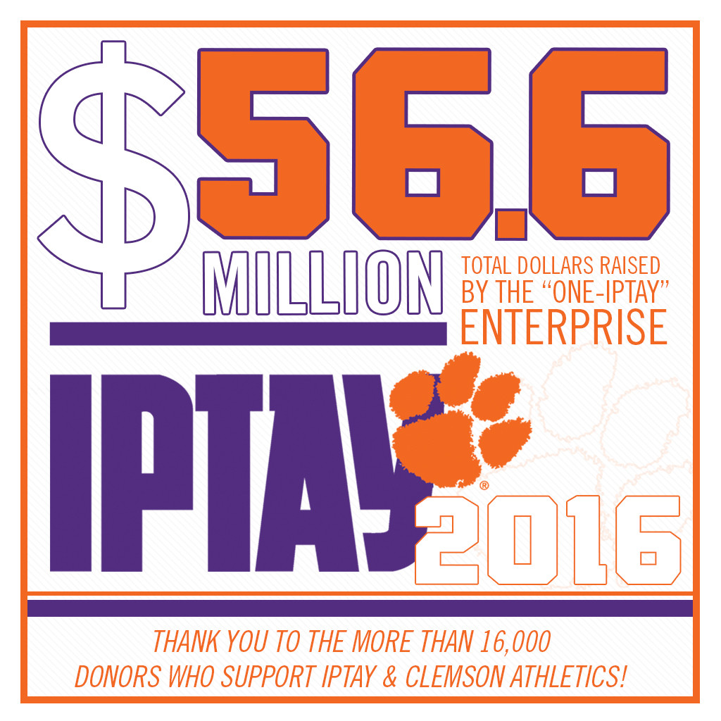 IPTAY Closes FY16 w/ Record Annual Giving; Total of $56.6M
