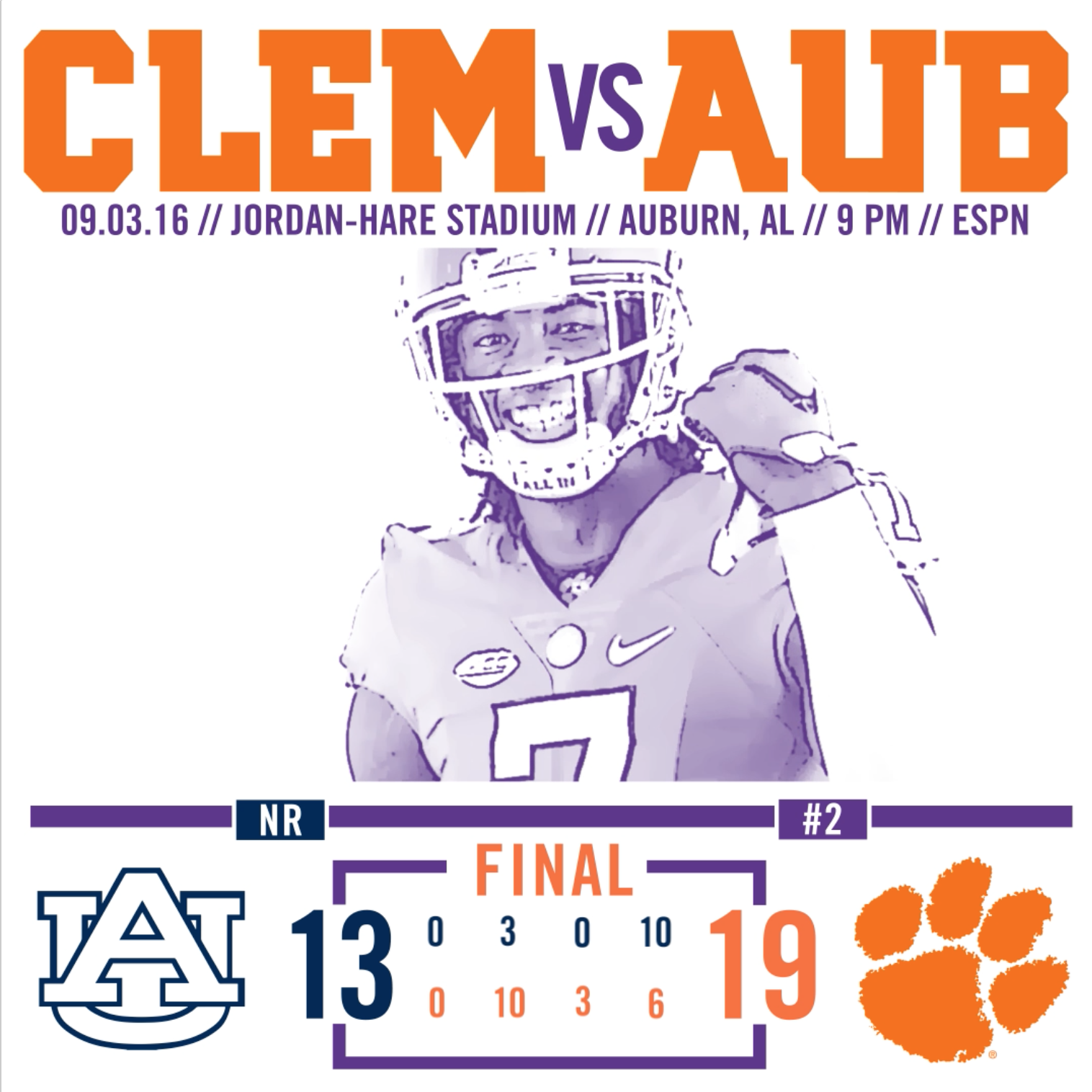 Tigers Hang on in Auburn, 19-13