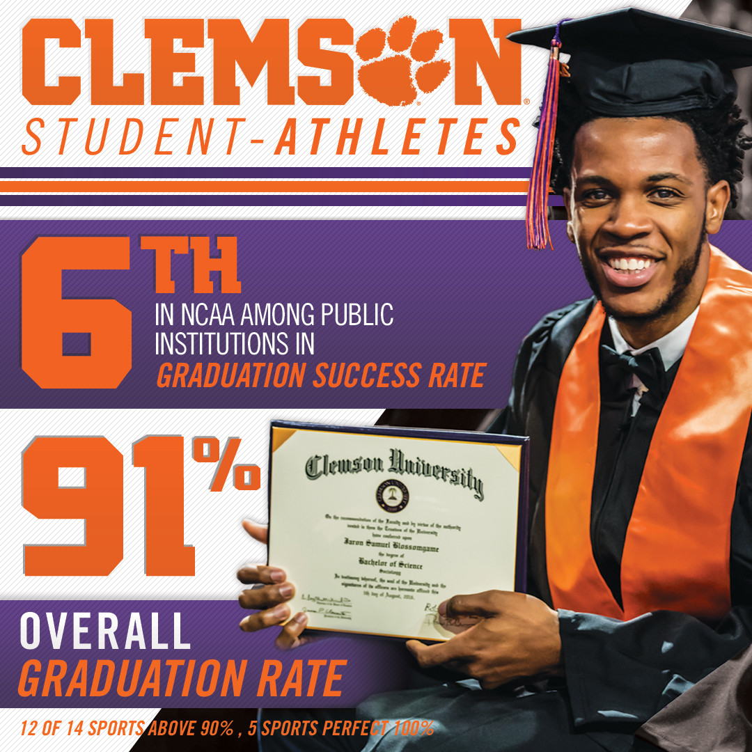 Clemson Student-Athletes Continue Graduation Successes