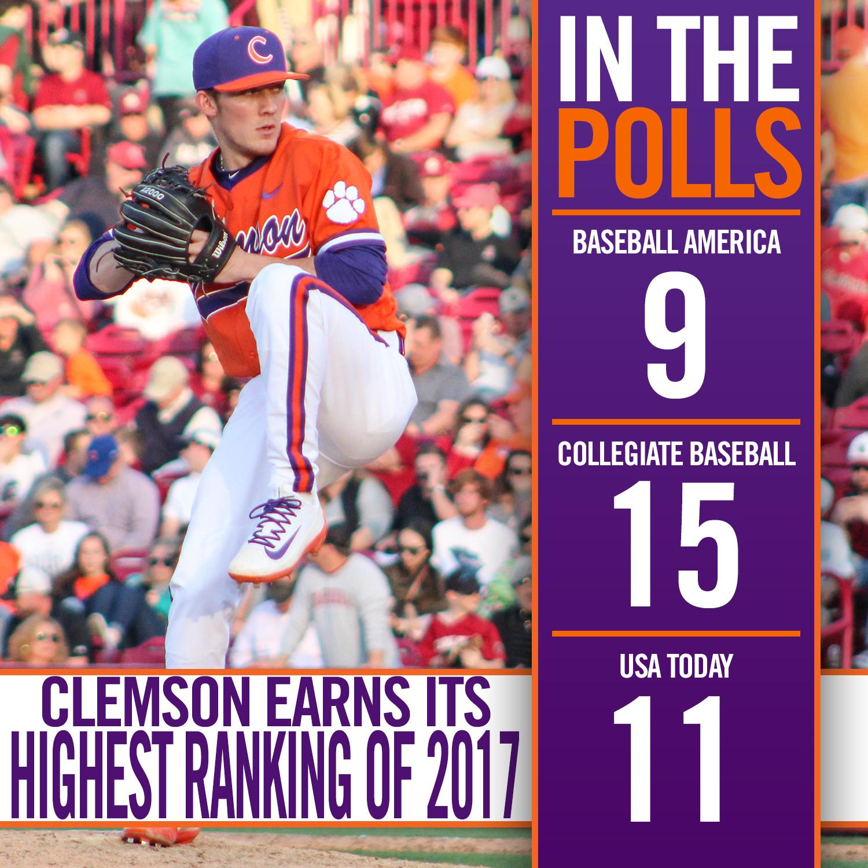 Tigers Climb Into Top 10