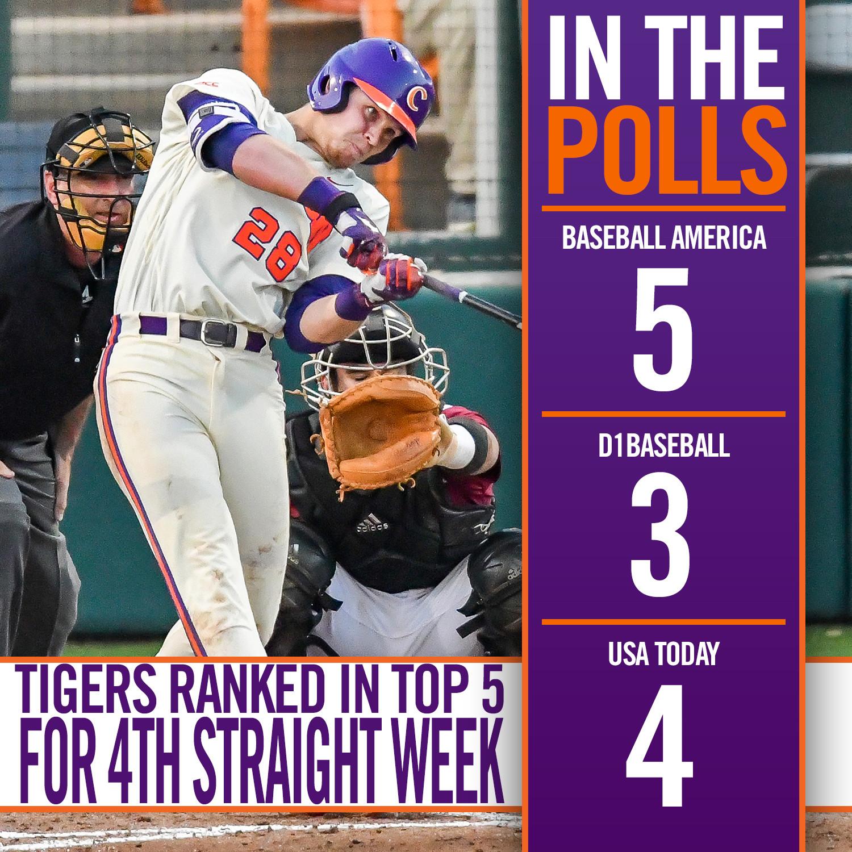 Clemson Stays in Top Five