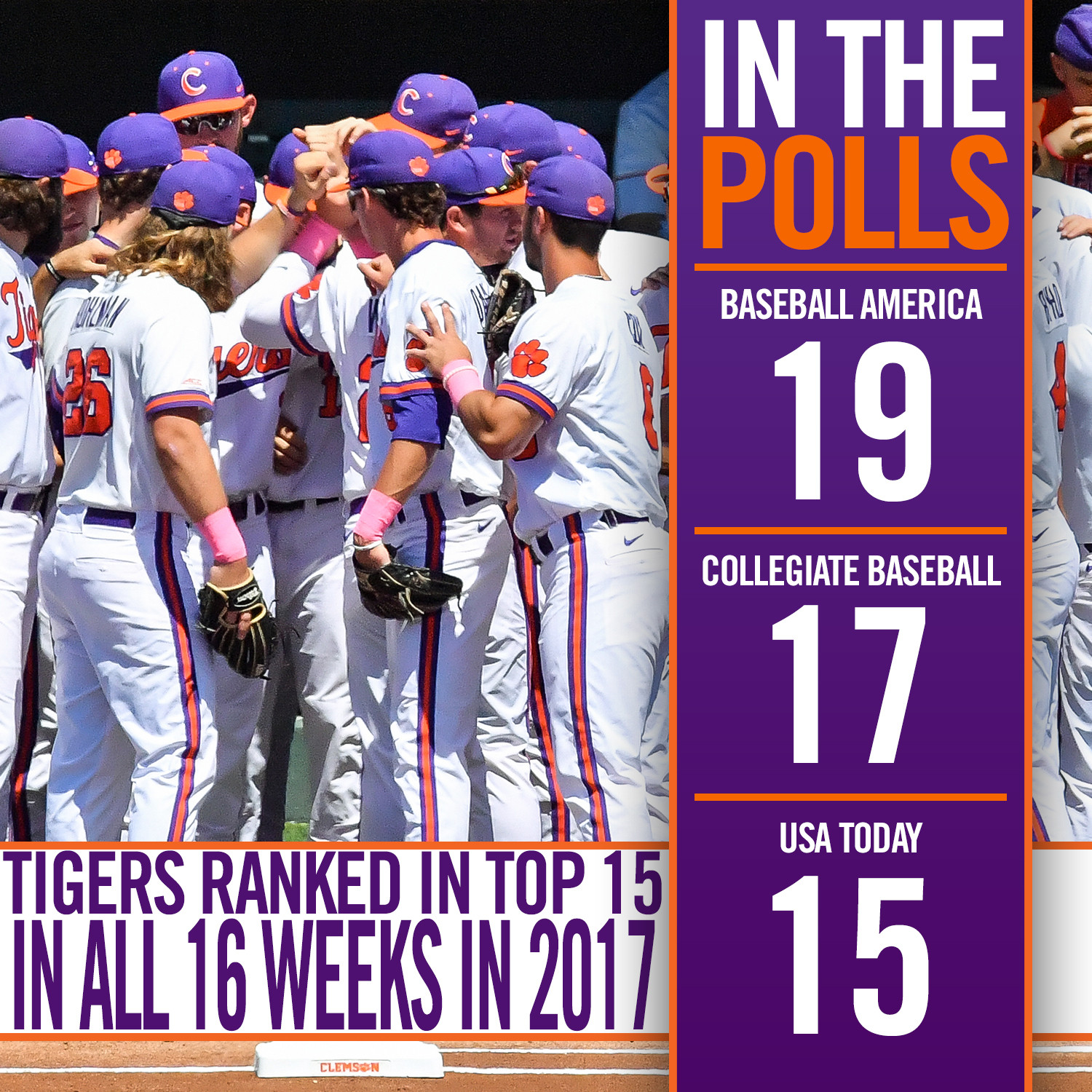 Clemson No. 15 in Coaches Poll