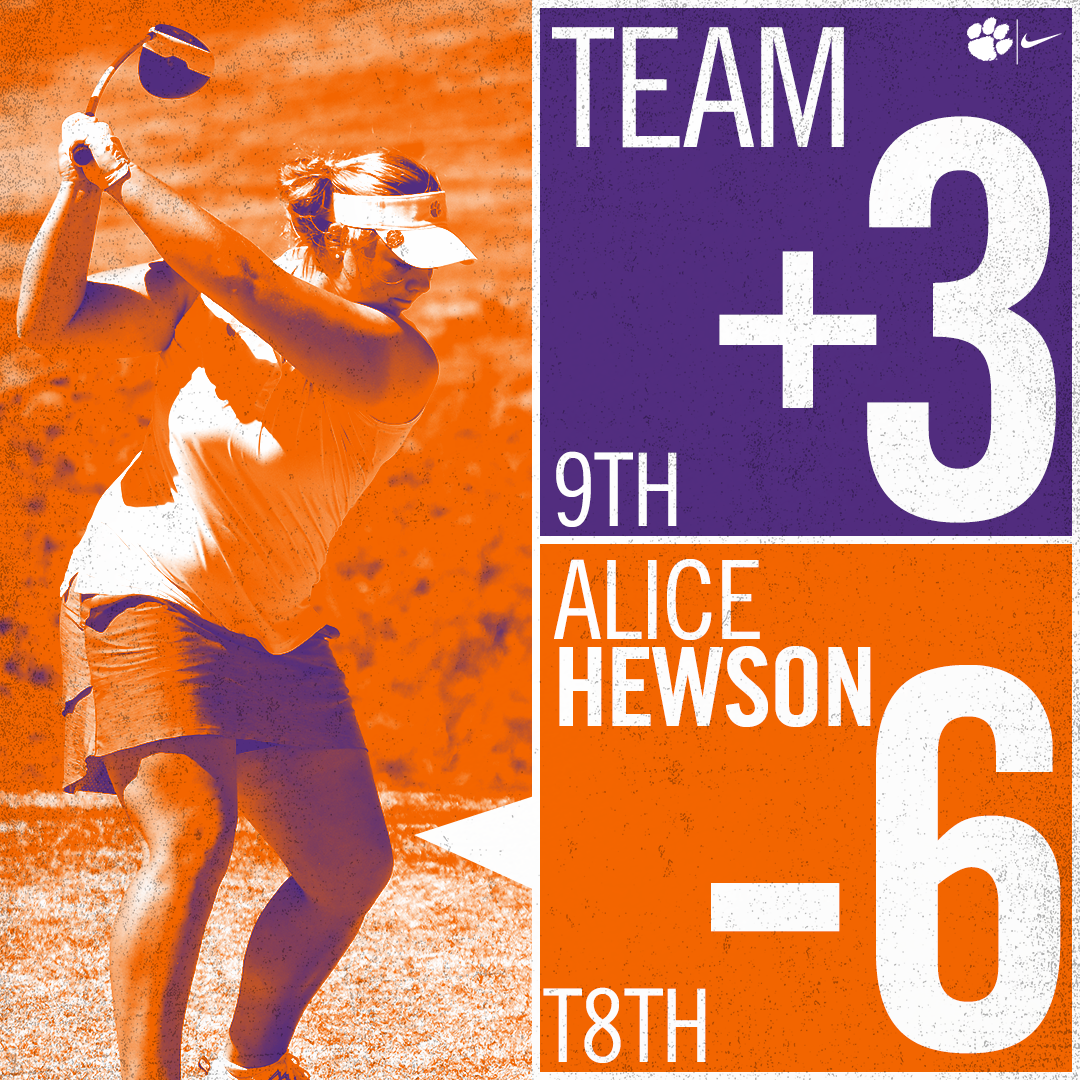 Clemson Finishes 9th at Mason Rudolph Championship