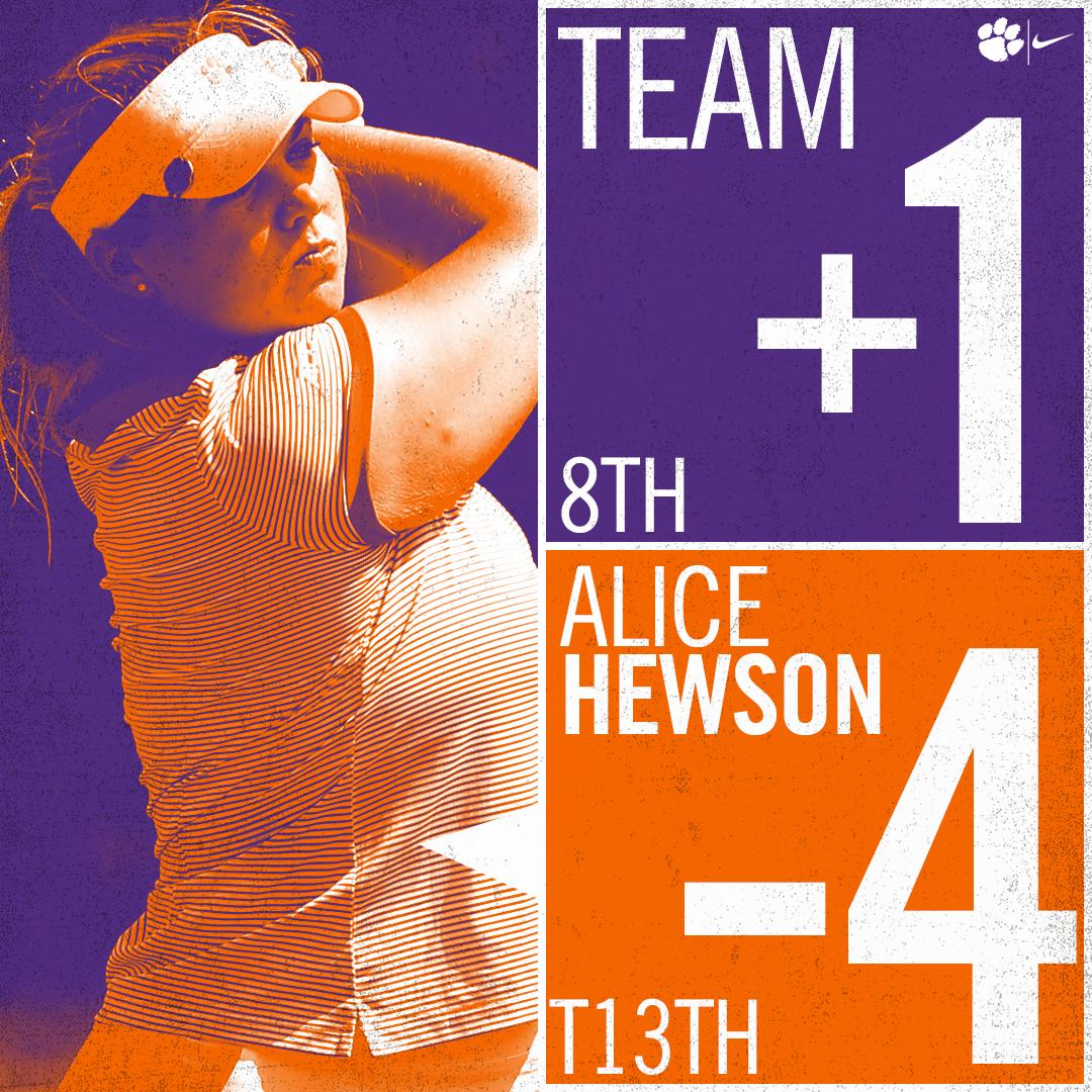 Hewson Fires Second Round 66