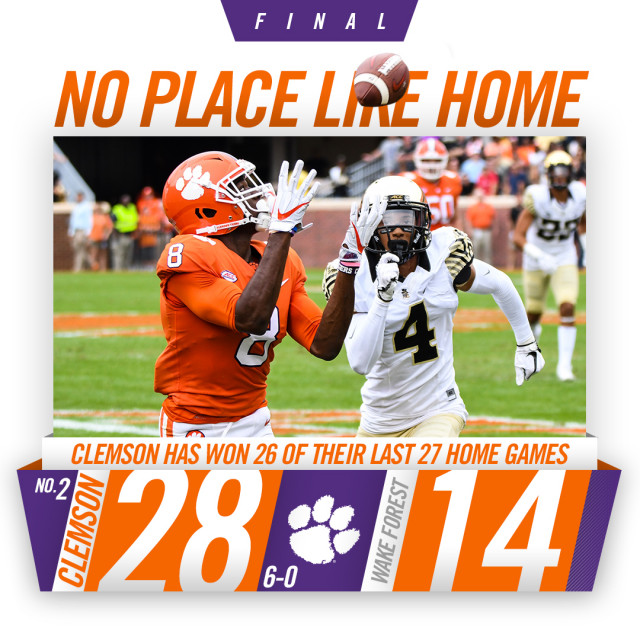 No 2 Clemson Wins Homecoming Matchup Against Wake Forest 28
