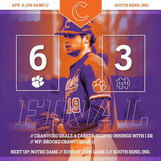 Tigers Down ND 6-3 in Game 1 of DH