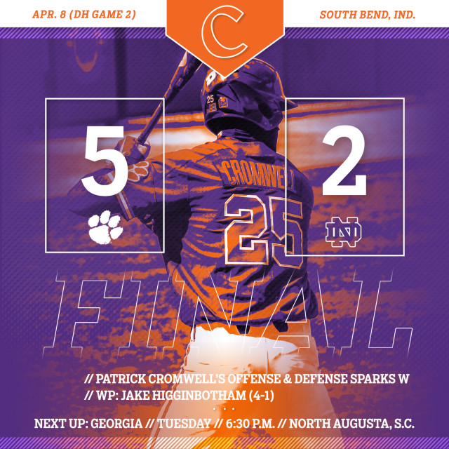 Clemson Defeats ND 5-2 in Game 2 of DH