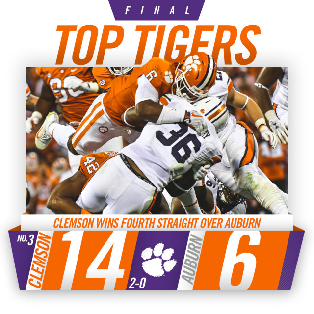 No. 3 Clemson Tops No. 13 Auburn 14-6