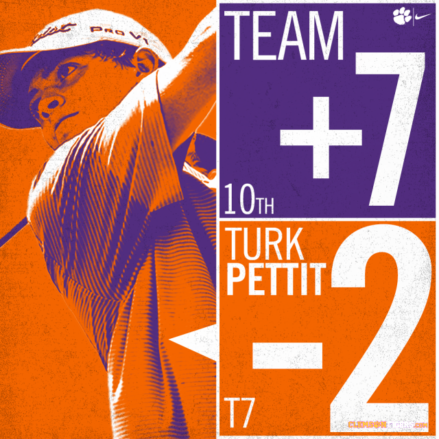 Pettit Leads Clemson with 70 in First Round of Carpet Classic