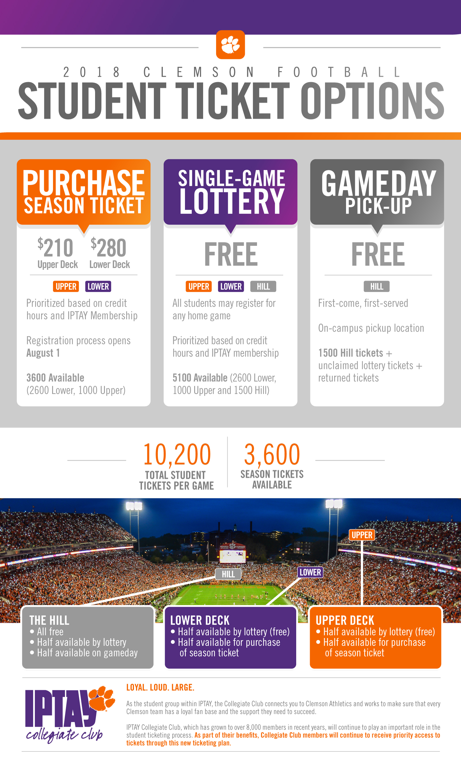 2018 Student Tickets Clemson Tigers Official Athletics Site