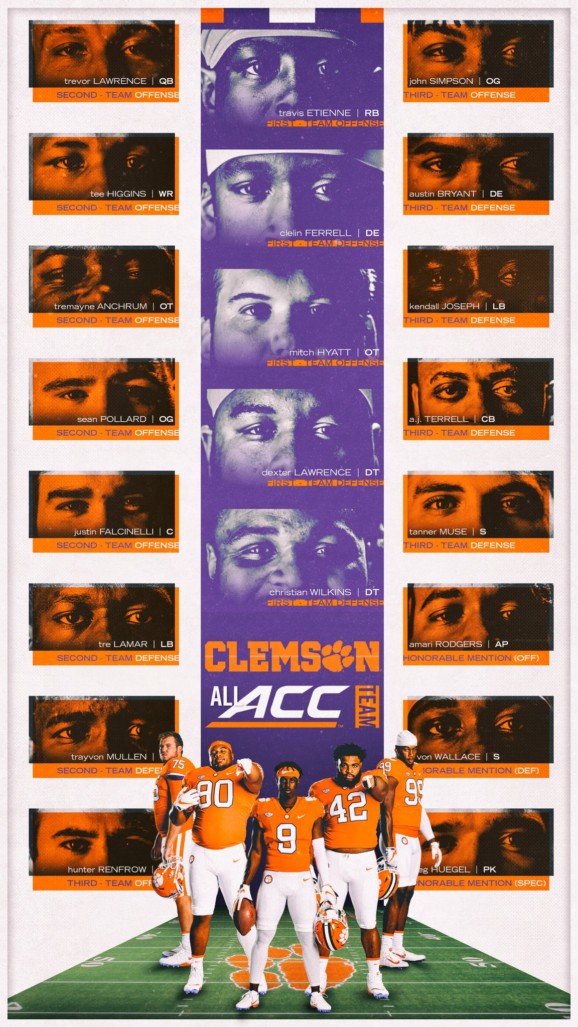Clemson Leads ACC With 18 Players on 2018 All-ACC Football Team