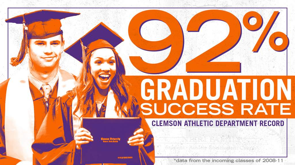 Clemson Sets New Record for Student-Athlete Graduation Success