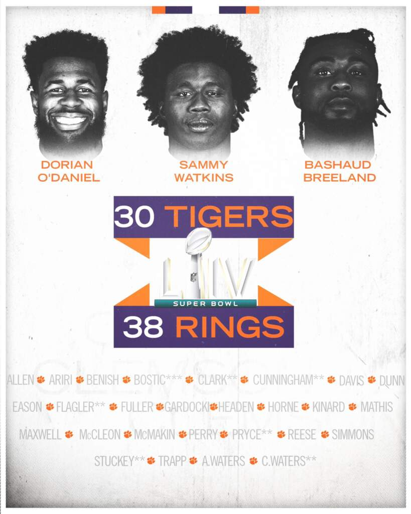 Three Former Clemson Players Earn Super Bowl Rings