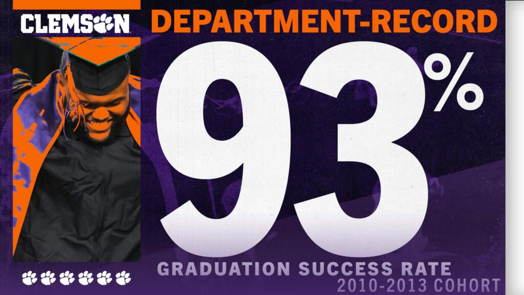 Clemson Student-Athletes Set Department-Record 93% GSR